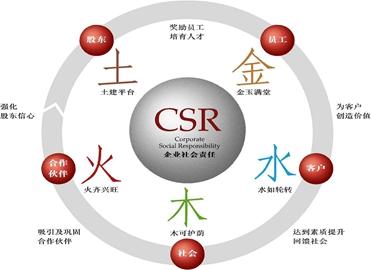 公司文化(图1)